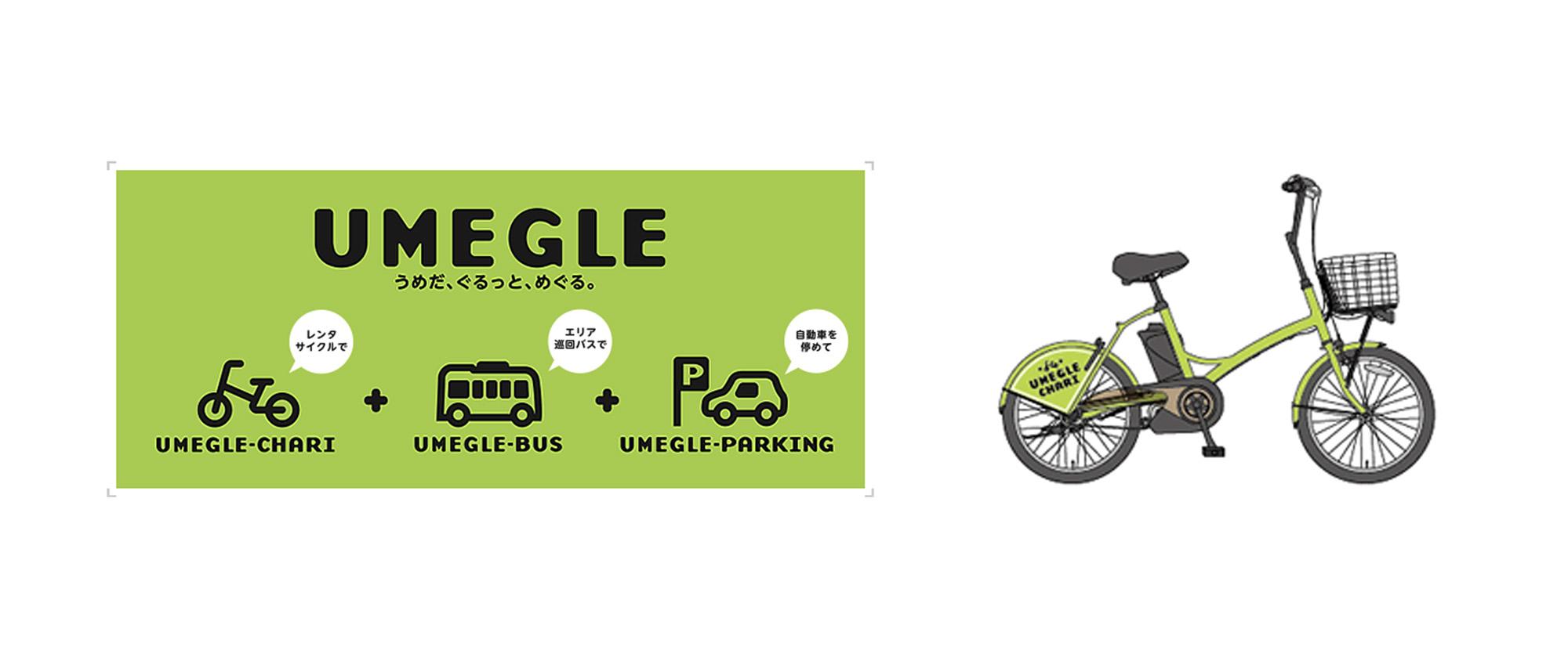新交通システム「UMEGLE(うめぐる)」