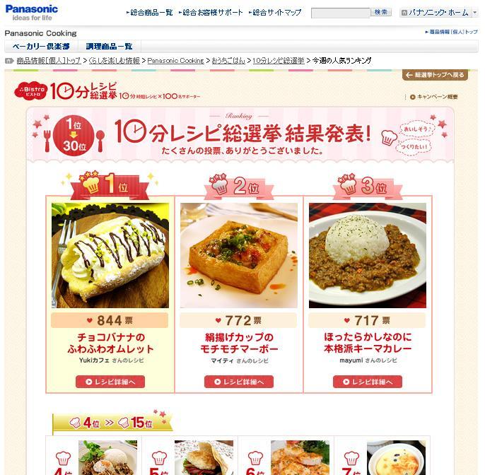 パナソニック スチームオーブンレンジ3つ星「ビストロ」10分レシピ総選挙結果発表!