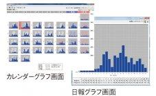 計測したデータをグラフ化し、問題点を発見しやすくする「簡易ツール」を無料提供