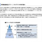 グリーンプロダクツ(GP)の評価体系と判定基準