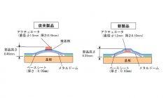 特長1の詳細説明 従来製品と新製品の構造比較