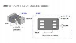 ELGシリーズの外形図/断面図