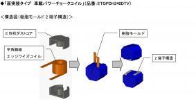 構造図(品番:ETQPDH240DTV)