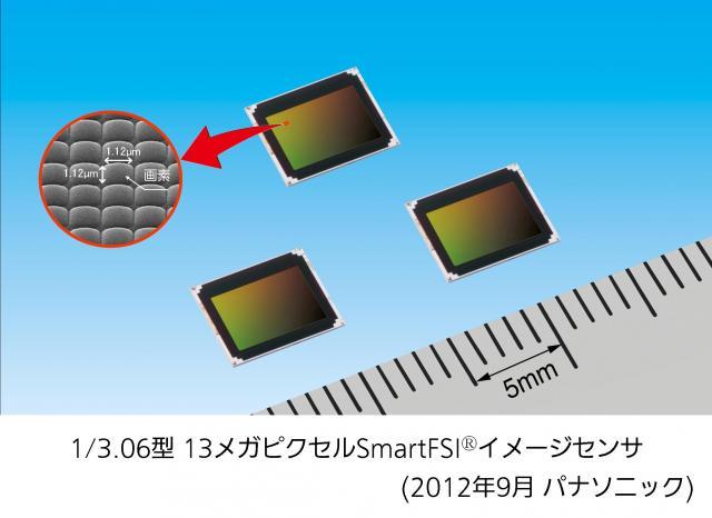 себя увеличение матрицы фотокамеры в мобильном телефоне только