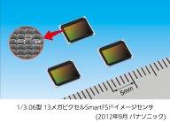 1/3.06型 13メガピクセルSmartFSIイメージセンサ