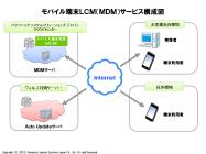 モバイル端末LCM(MDM)サービス構成図