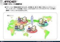 【特長1】グローバル展開対応