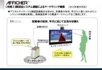【特長3】顔認証システム連動によるマーケティング機能
