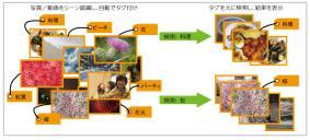 アプリケーション例(2)