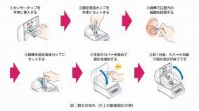 細菌カウンタ 測定の流れ(舌上の細菌測定の例)