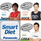 パナソニックのダイエットサポートアプリ「Smart Diet」