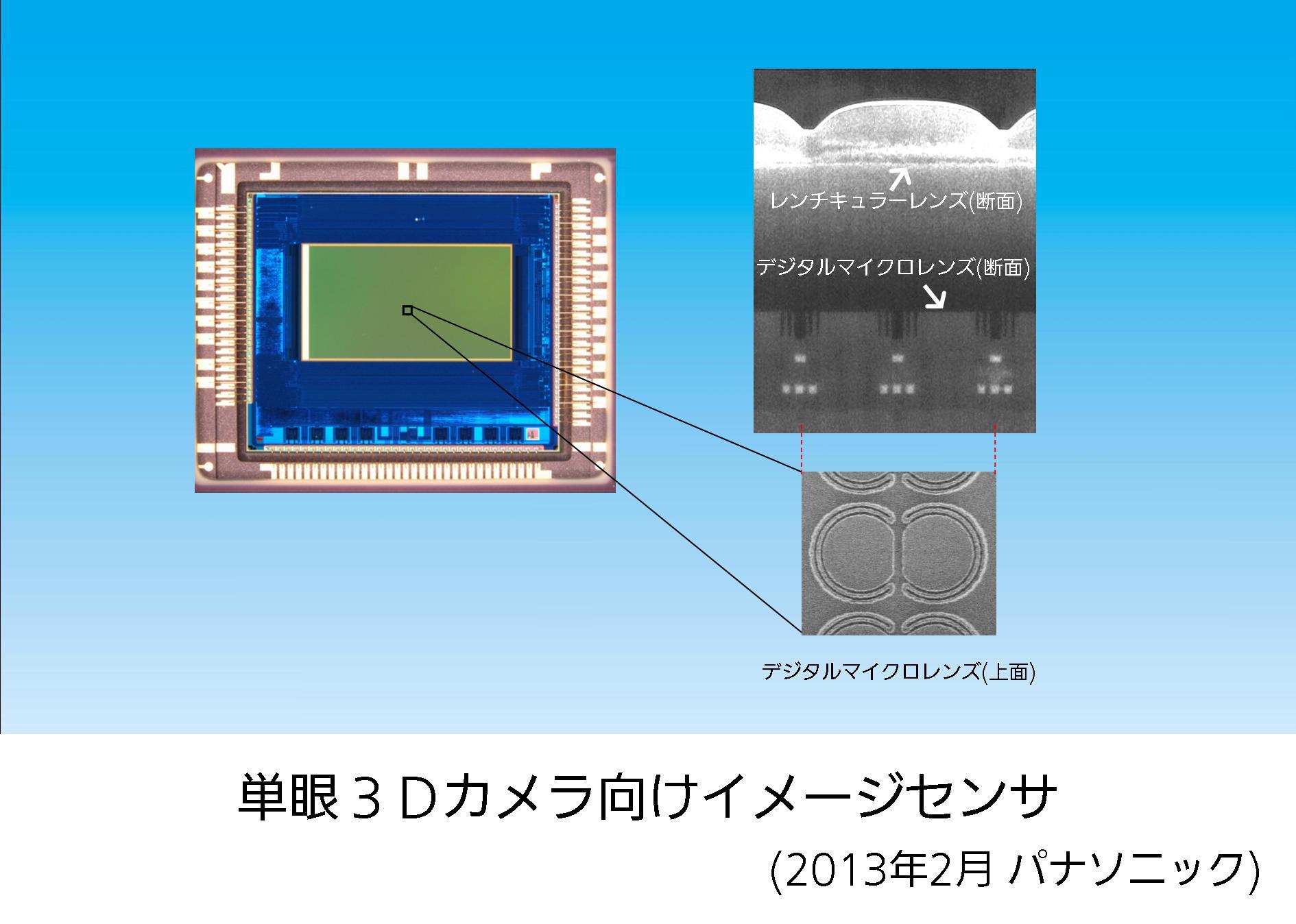 単眼3Dカメラ向けイメージセンサ