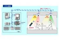 フル2線式リモコン 画像センサ付自動スイッチ システム構成図