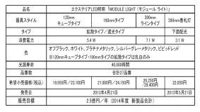 商品概要 エクステリアLED照明 MODULE LIGHT(モジュ-ルライト)