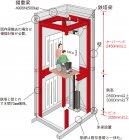 パナソニック ホームエレベーター「1214ジョイモダンS200T」乗り場ドア