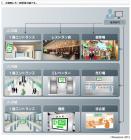 クラウド型サイネージ関連サービス 機能特長~駅構内表示の場合
