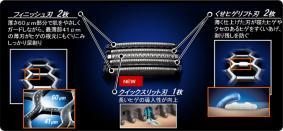 ラムダッシュ 「5枚刃システム」構成