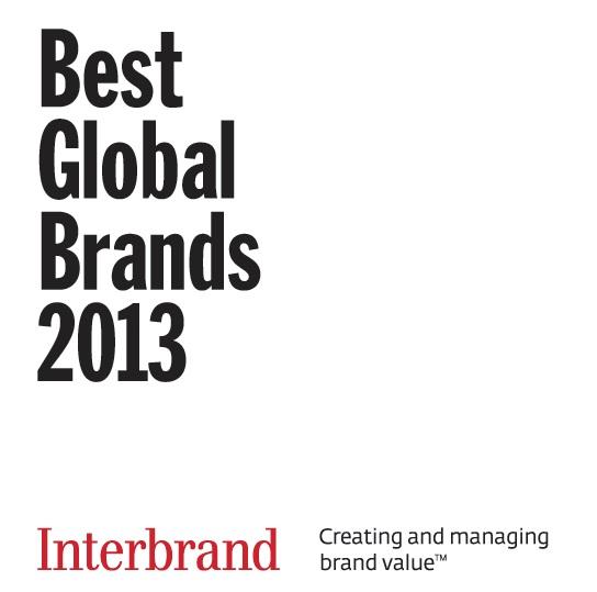パナソニックが「Best Global Brands 2013」で68位に