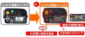 パナソニック 「ビビ・DX」 バッテリー残量表示機能を搭載した「エコナビ液晶スイッチ3」