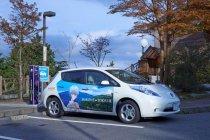 エヴァンゲリオンデザイン充電スタンド(初号機)が設置されている、道の駅「箱根峠」