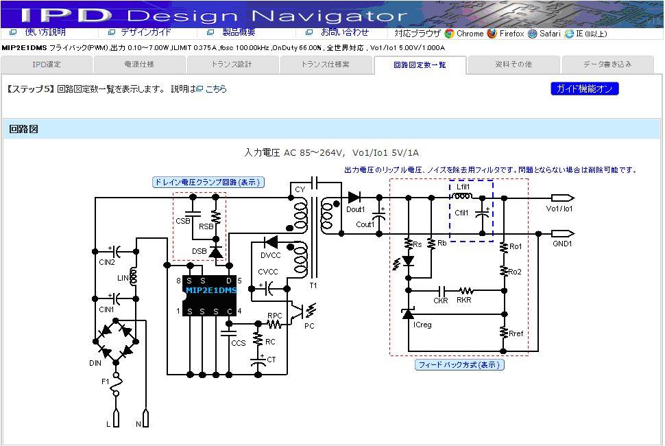 IPD Design Navigator