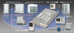 CO2冷媒システム概要(コンビニ店舗事例)