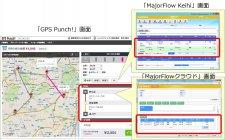 「GPS Punch!」との連携イメージ