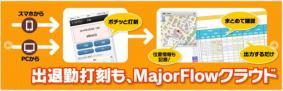 「MajorFlowクラウド 出退勤打刻」では、Webブラウザやスマートフォンで勤務時間の記録が可能