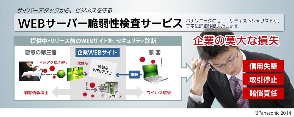 【パナソニックの「Webサイト脆弱性検査サービス」】