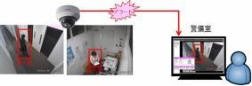 カメラ画像解析(iVMD)連携機能【ArgosView映像監視システム】