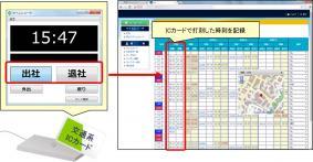 「MajorFlowクラウド」ICカード連携(出退勤打刻)イメージ
