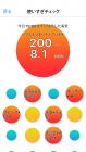 「スマートHEMS サービスアプリ」電力使い過ぎチェック画面イメージ