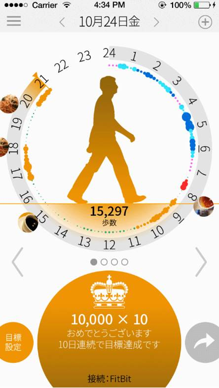 「Lyfe It(ライフイット)」 24時間時計上の項目別表示例「歩数」