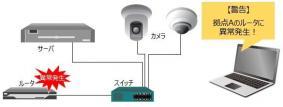 「ArgosView 映像監視システム」構成機器チェック機能
