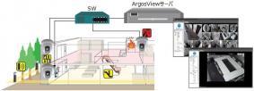 「ArgosView 映像監視システム」