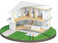 【パナホーム】戸建住宅換気システムの空気浄化性能を慶應義塾大学 医学部 井上教授との共同研究で実証