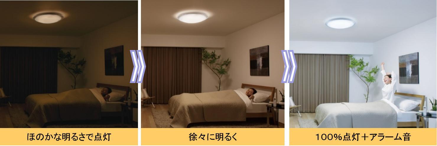 起床前に徐々に明るくなる「目覚め機能付きLEDシーリングライト」目覚めのあかり 点灯イメージ