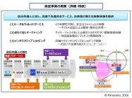 IoT活用おもてなし実証実験 パナソニック、三井住友カード、大日本印刷等の取り組みイメージ
