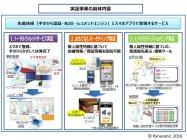 IoT活用おもてなし実証実験 パナソニック、三井住友カード、大日本印刷等の取り組み具体内容