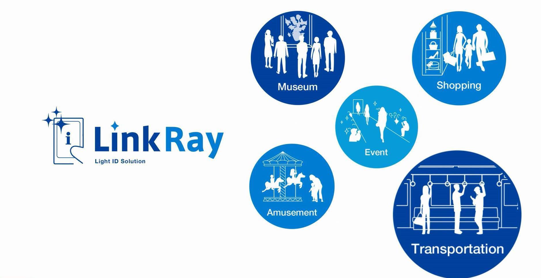 パナソニックが光を用いたコミュニケーション技術「光ID」の新愛称「LinkRay」を発表