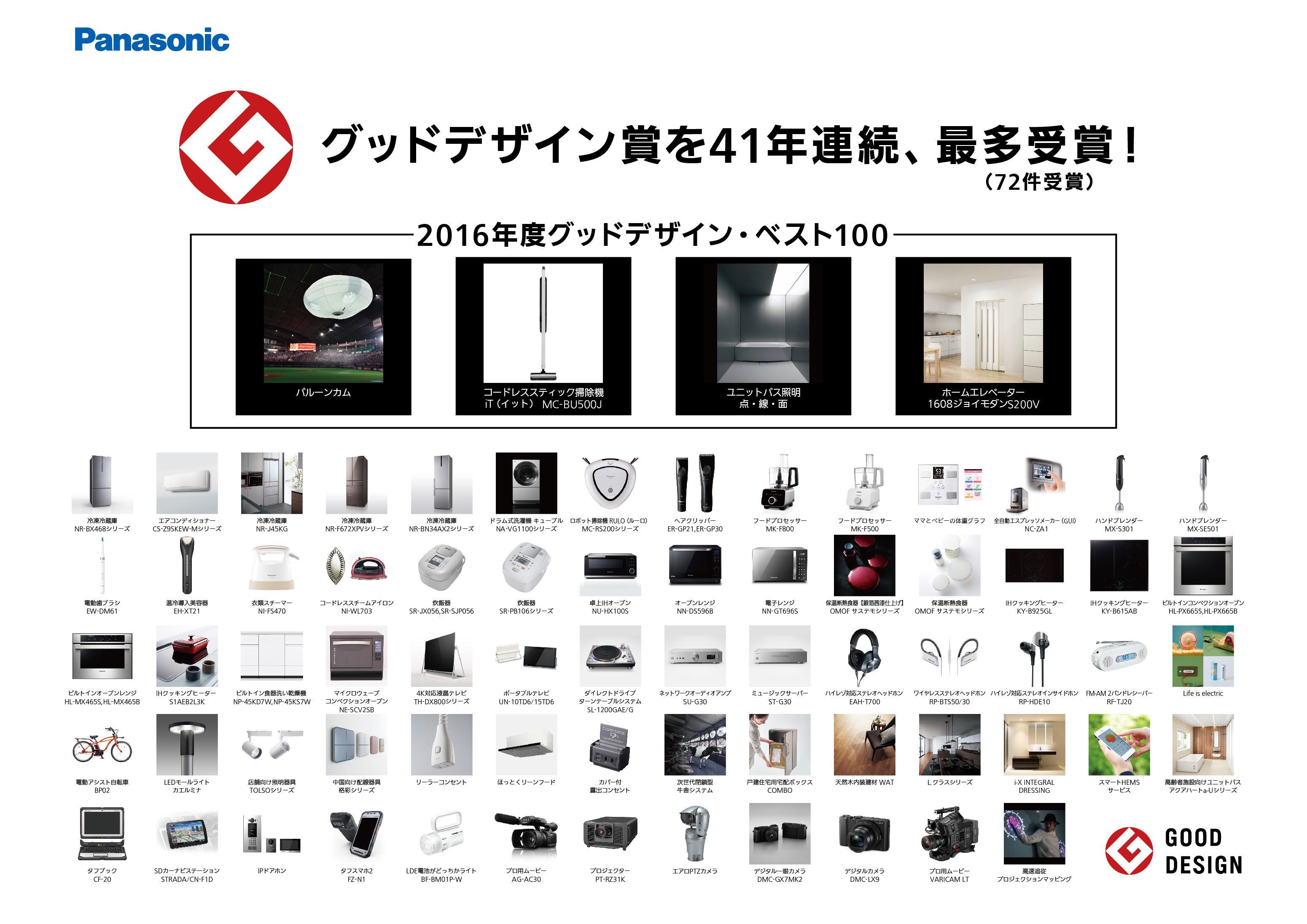 「2016年度グッドデザイン賞」受賞商品