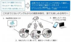 カメラシェアリングサービス「PaN」サービスイメージ図