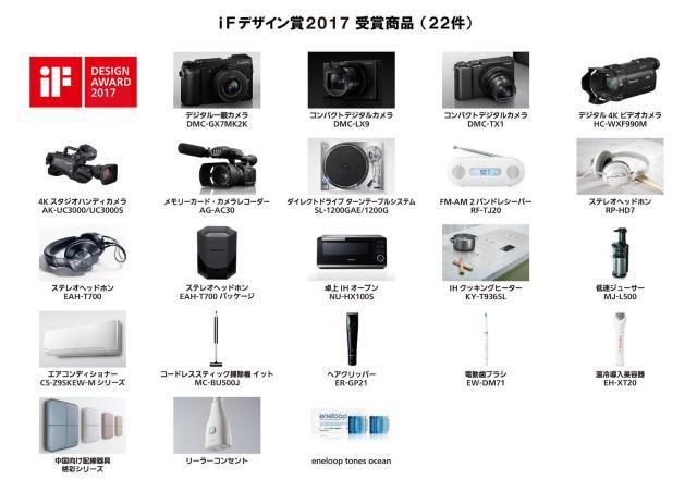 パナソニックがデジタル一眼カメラなどで22件の「iFデザイン賞2017」を受賞