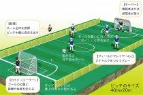 ブラインドサッカーのルール(概要)
