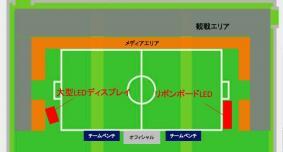 「さいたま市ノーマライゼーションカップ2017」実証実験時の映像設備配置図(イメージ)