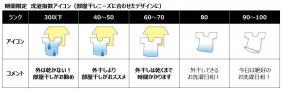 tenki.jpの洗濯指数アイコンが期間限定で部屋干しニーズに合わせたデザインに