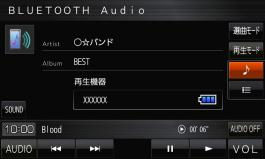 「BLUETOOTH(R) Audio」イメージ