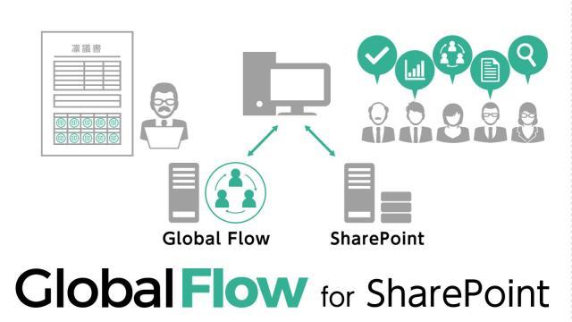 パナソニックが「Global Flow for SharePoint」の発売を開始~働き方改革を後押しする高機能ワークフローシステム