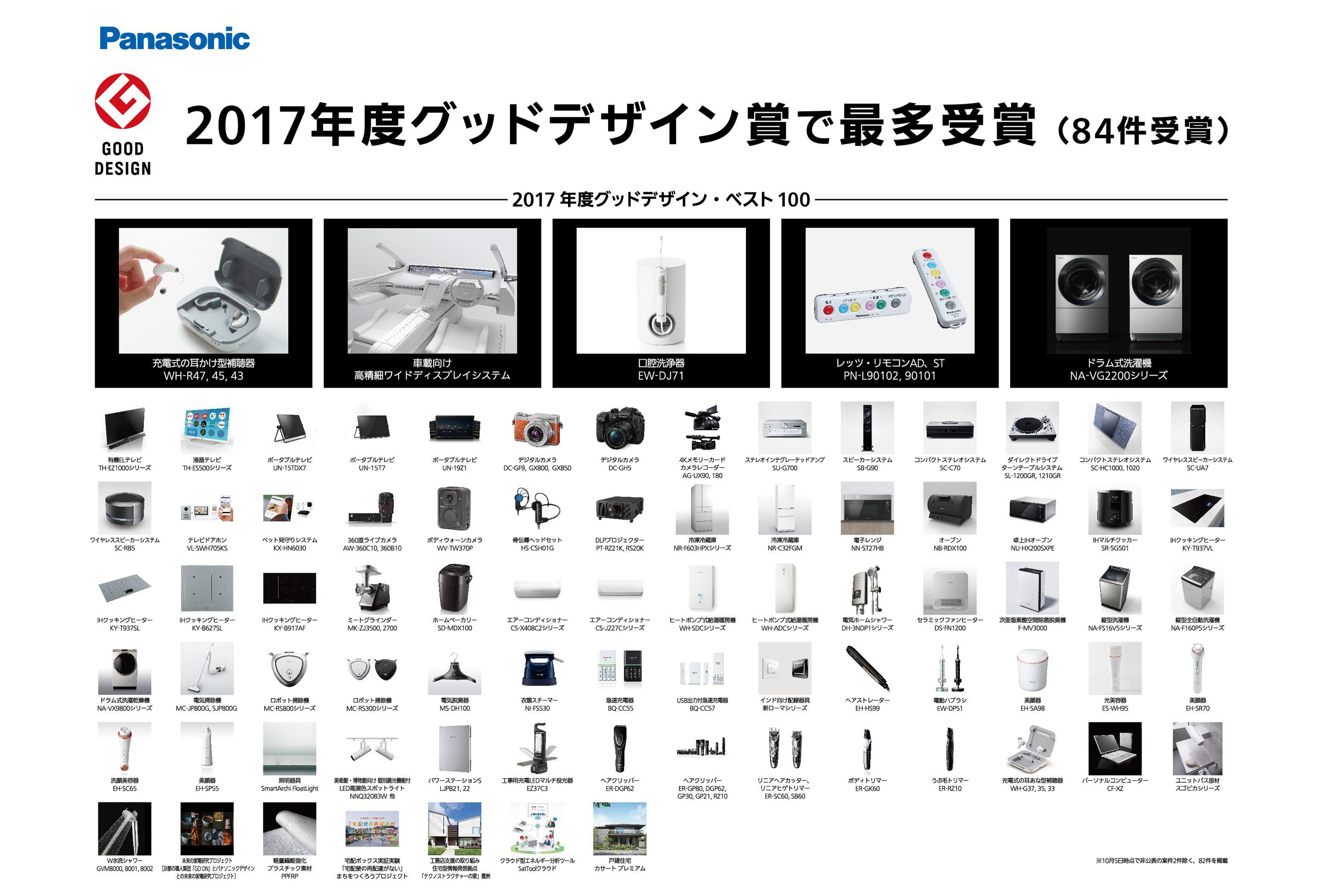 「2017年度グッドデザイン賞」受賞商品