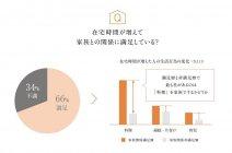 グラフ4 / グラフ5:在宅時間が増えて家族との関係に満足している?
